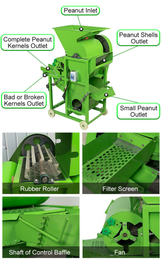 structure of peanut sheller