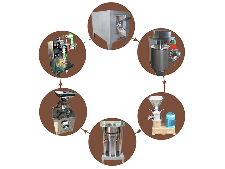 cocoa powder processing machine