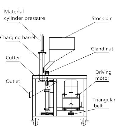 almond/peanut slicer machine