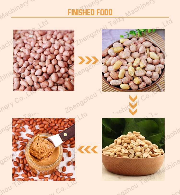 Peanut Butter Production Line
